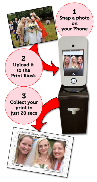 Print your selfies - instant photos from mobile phones